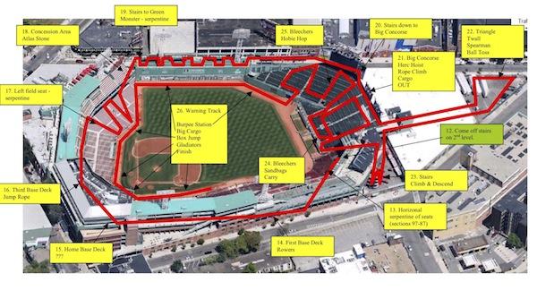 Spartan Race: Fenway Park - Stadium at Fenway Park